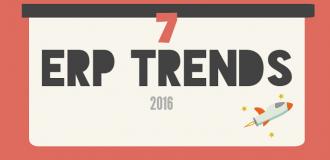 Trends im ERP-Bereich 2016