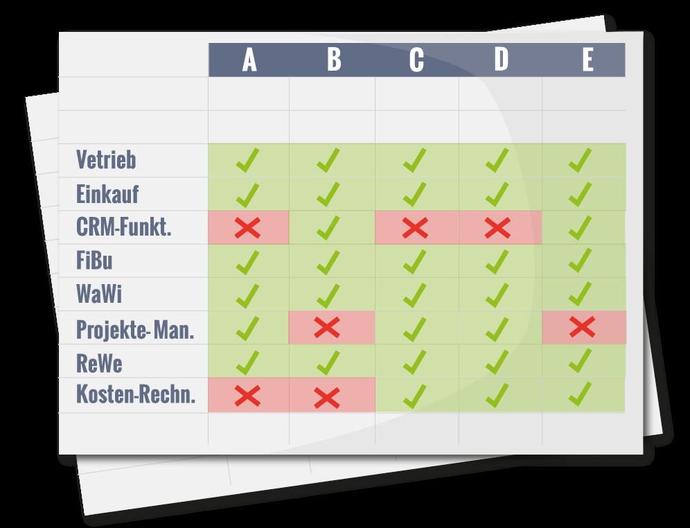 ERP-Vergleich