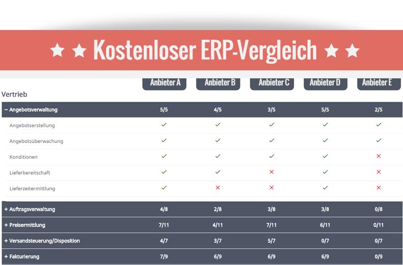 Preview ERP-Vergleich